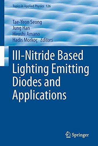 Led Packaging For Lighting Applications - 2