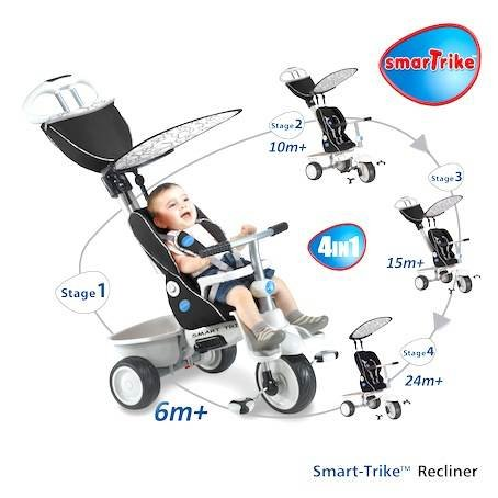Smart Trike Recliner BLACK 4 in 1 With Raincover - 1915500 Dispatched from UK  sc 1 st  Desertcart & Smart Trike Recliner BLACK 4 in 1 With Raincover - 1915500 ... islam-shia.org