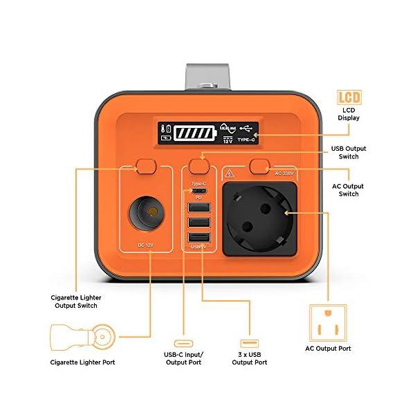 51nC543e6eL NOVOO Powerbank Mit Steckdose,Tragbare Aluminum Powerstation 230v EU 230Wh /62400mAh Akku Generator Batterie,AC/DC-Port…