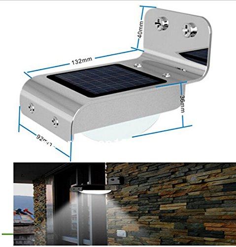 Best Solar Home Lighting System