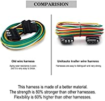 Pin Flat Trailer Wiring Diagram Over Wide on