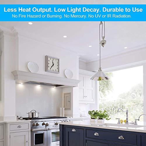 GU10 LED Bulb 50W Halogen Equivalent, Daylight White 5000K Track Light Bulbs, 3.5W 350Lumens, CRI 85+, 120 Degree Flood Beam Angle, Non-Dimmable, Pack of 12