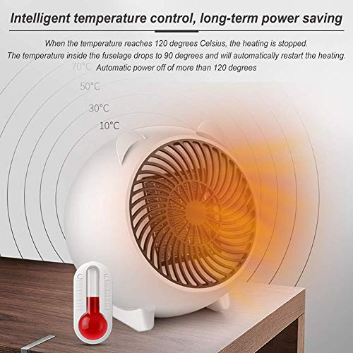 Space Heater,Fan Heater,Mini Space Heater Portable Electric Heaters Fan,Ceramic Space Heater with Overheat Protection Tip-Over Protection for Indoor, Home, Office