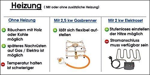 Inklusive viel Zubeh/ör mit 2,5 kw Gasbrenner R/äucherschrank mit 1,2 m H/öhe Nischenmarkt R/äucherofen