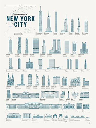 Pop Chart Splendid Structures of New York City Poster Print, 18