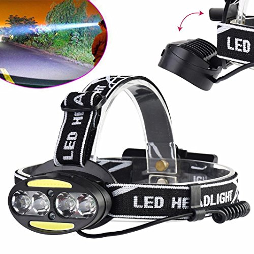 PENATE 3 Modes Super Bright Flashlight Headlamp 40000LM 8 LED XML-T6 + COB 18650 USB Rechargeable Waterproof Zoomable Light Comfortable Headlamp Head Light Torch + - Lycra O-ring