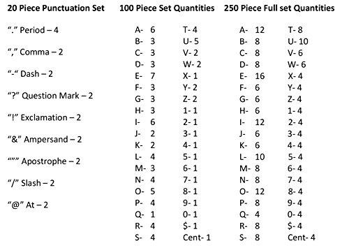 6'' Gemini Pronto ADM Standard 250 Piece Full Set Black Letters/Black Numbers by NRS Gemini Pronto (Image #2)