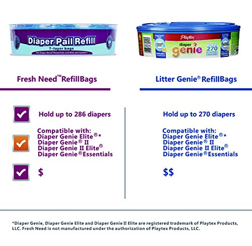 Refill for Diaper Genie 8-Pack 2288 Diapers