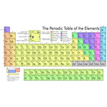 periodic table of the elements poster 43 inch x 24 inch 24 inch x 13 inch