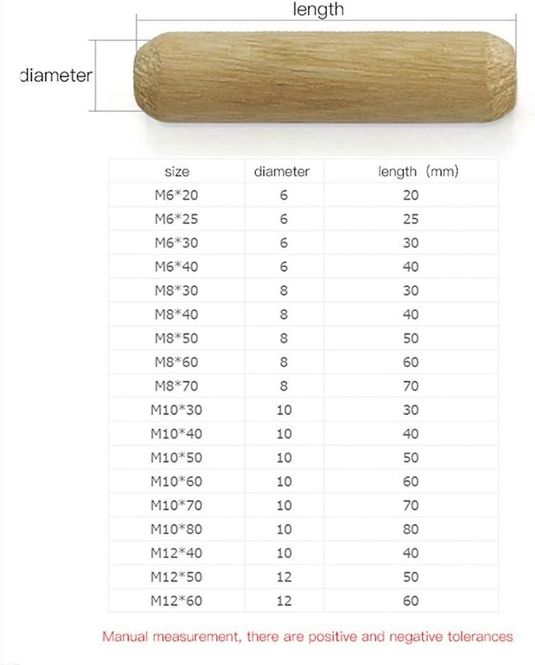 8mm 60mm 20Pcs Luchang M6 M7.8 M8 M10 M12 Wooden Dowel Cabinet Drawer Round Fluted Wood Craft Dowel Pins Rods Set Furniture Fitting