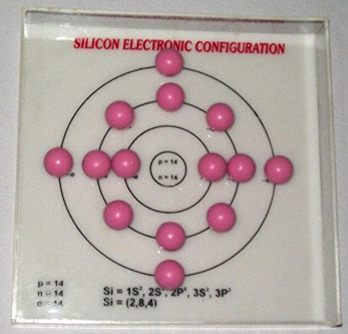 Elmo Silicone Case - Elmo Acrylic Silicon Electronic Configuration Model