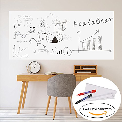 Most Popular Wall Stickers