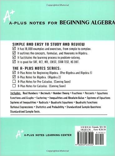Math Worksheets fun middle school math worksheets : A-Plus Notes for Beginning Algebra: Pre-Algebra and Algebra 1 ...
