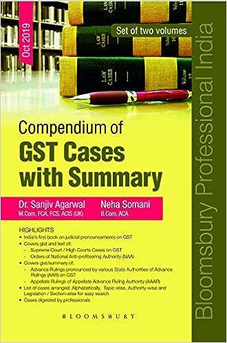 Compendium of GST Cases with Summary