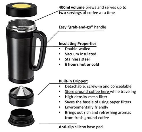 Consumer Associates Pour Over Coffee Maker Thermal Travel Mug Built-in Stainless Steel Dripper ...