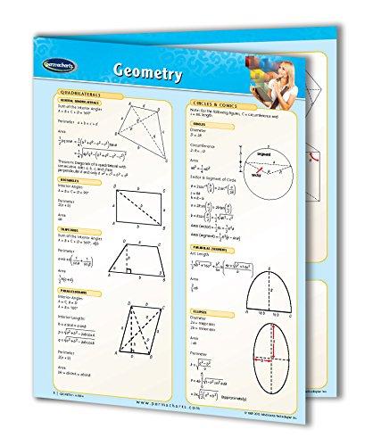 Amazon.com : Mathematics - High School Math Quick Reference Guide ...