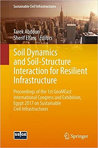 Soil Dynamics and Soil-Structure Interaction for Resilient Infrastructure: Proceedings of the 1st GeoMEast International Congress and Exhibition, Egypt 2017 on Sustainable Civil Infrastructures
