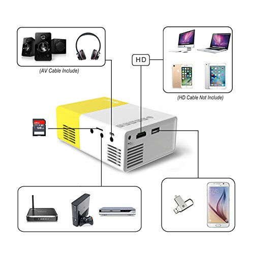 Mini projector artlii portable led projector home movie for Portable projector for laptop