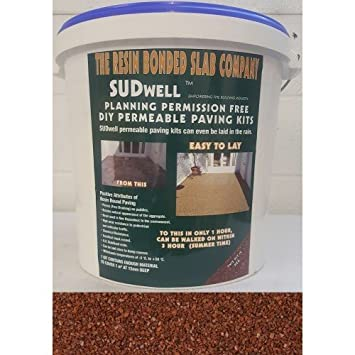 SUDwell™ Red Resin Bound Kit 1m² (Standard Resin)