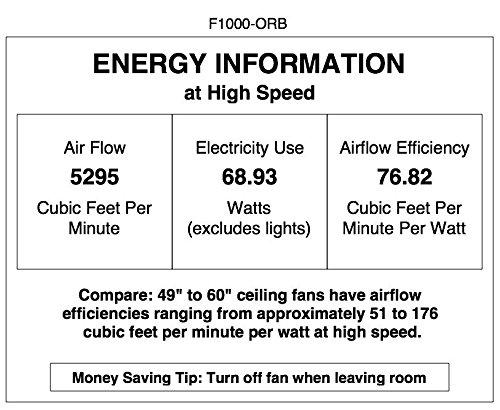 Minka Aire F1000-ORB Dyno 52 Inch Ceiling Fan, Oil-Rubbed Br