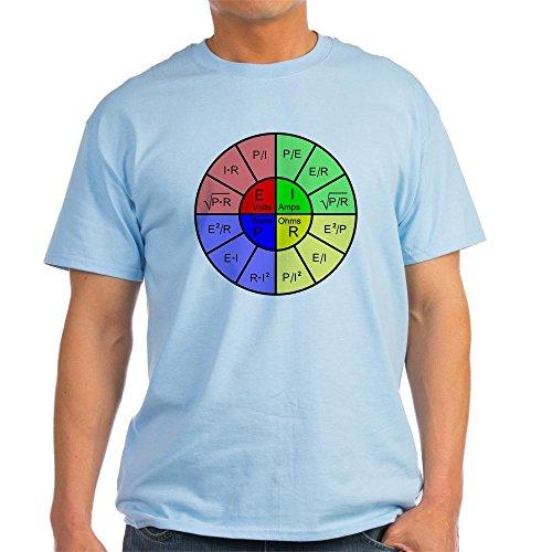 CafePress Ohm's Law Light T-Shirt 100% Cotton ()
