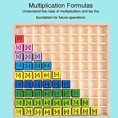 YTYC Kids Puzzle Toy, Mathematics Educational Wooden Toys 1010 Multiplication Table Kids Baby Blocks Puzzle: Toys & Games