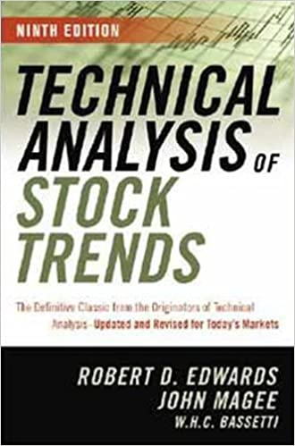 forex trading technical analysis book