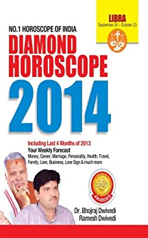 Bhojraj dwivedi horoscope celebrity
