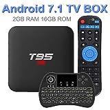 Best Kodi Boxes - Android 7.1 TV Box, EVANPO 2GB/16GB Quad Core Review