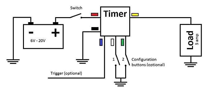 mini timer time delay relay 2 sec to 1000 hours 12v 5a power on rh amazon com Simple Wiring Diagrams Basic Electrical Schematic Diagrams