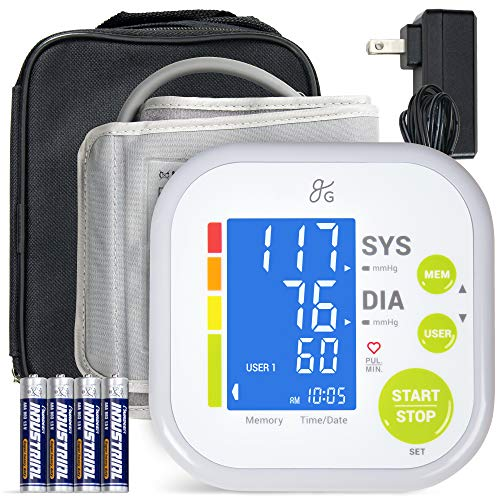 Greater Goods Blood Pressure