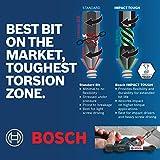 "Bosch ITBHQC201 2 1/4"", Impact Tough Quick Change"