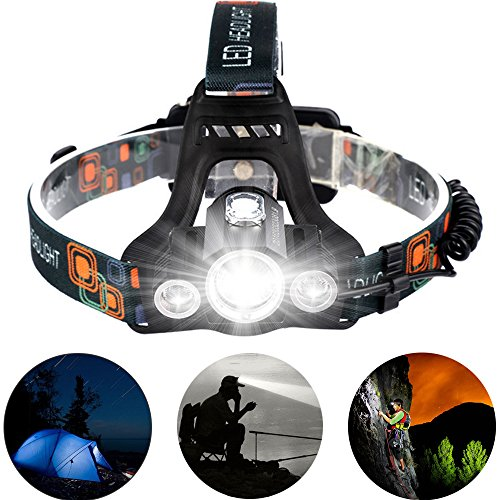 AIDOUT Headlamp Flashlight Waterproof Rechargeable