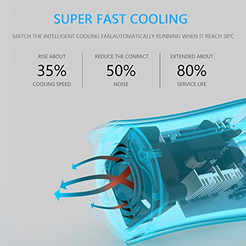 200W Car Power Inverter DC 12V to 110V AC Outlet Cup Holder Car Converter Adapter with 4.8A Dual Smart Quick USB Charger by EasyFocus (Image #4)