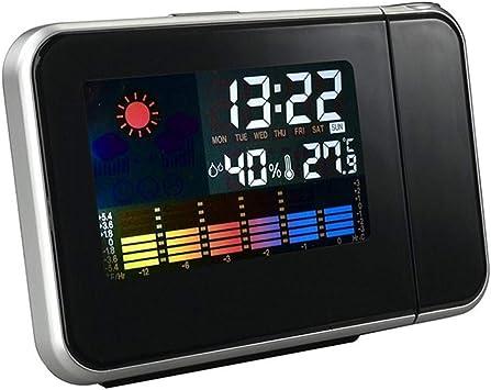 Oceanheart Radio Despertador Digital,Reloj Despertador Proyector ...
