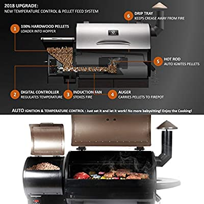 Z GRILLS 2018 New Model ZPG-700E 8 in 1 BBQ Auto Temperature Control, 700 sq inch Cooking Area, Sliver and Black
