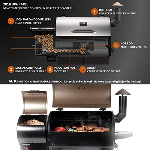Buy the best charcoal grill to buy