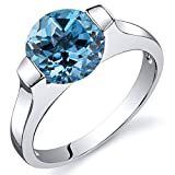 Swiss Blue Topaz Bezel Ring Sterling Silver Rhodium Nickel Finish 2.25 Carats Sizes 5 to 9