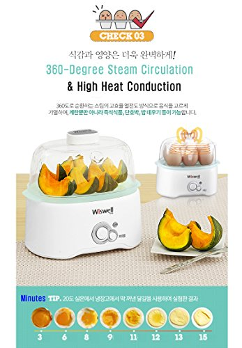 Wiswell Electric Egg Steamer, Egg Cooker, 220v by Wiswell (Image #4)