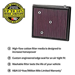 K&N PL-1003 Polaris High Performance Replacement Air Filter