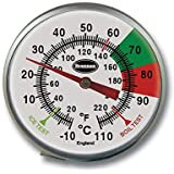 Stainless Steel Milk and Coffee Thermometer (125mm stem)