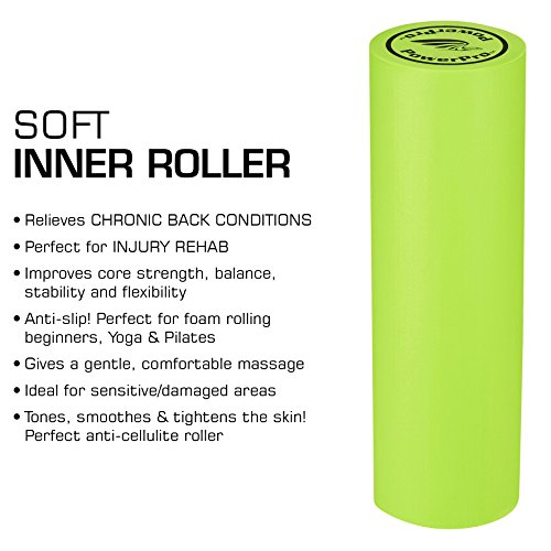 PowerPro 2 in 1 Foam Rollers. Trigger Point & Smooth Foam Rollers for Tight Muscles & Injury Rehab, Chronic Back Conditions, Cellulite, Shin Splints, Lactic Acid & Migraines. 2 x E Books & Carry Case