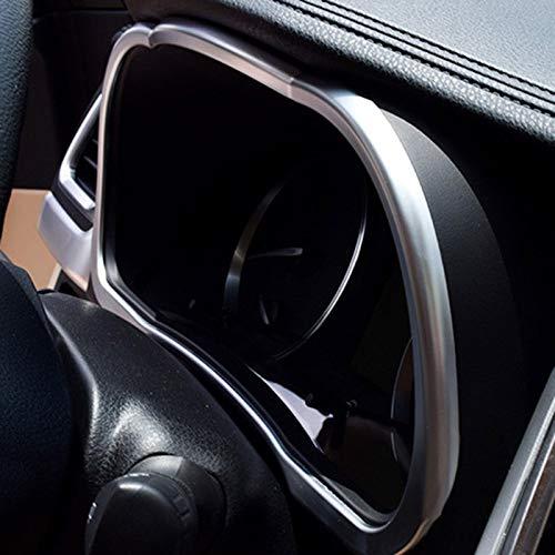 uge Panel Cover Trim For Toyota Highlander Kluger 2015-2018 ()