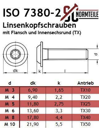 Flanschschrauben Flachkopfschrauben - ISO 7380-2 TX ISR Linsenkopfschrauben mit Flansch und Innensechsrund - M3x10 - 50 St/ück SC7380-2TX rostfreier Edelstahl A2 V2A Vollgewinde