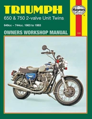 - Triumph 2-Valve Unit Twins, 1963-83 (Haynes Repair Manuals)