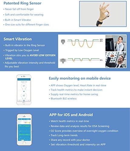 Sleep Monitor – Anti Snoring Sleep Aid Watch – Monitor Heart
