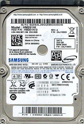 Drivers SAMSUNG HM251HI USB Device driver