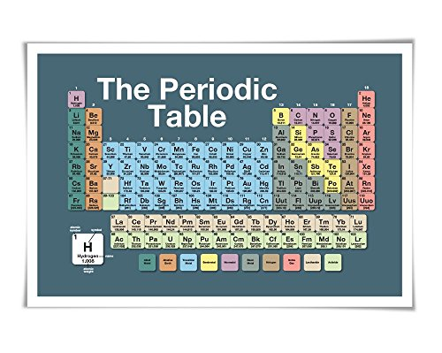 Periodic Table of the Elements Art Print. 60 Colours/3 Sizes