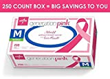 Medline Generation Pink Nitrile Exam Gloves, Pink, Medium, 200 Count