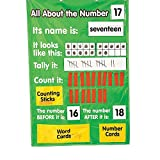 Bargain World Nylon All About Numbers Pocket Chart (With Sticky Notes)